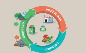 ADICAE investiga la economía circular como vía de producción del futuro